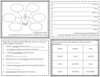 Parts of Speech: Adverb Mini Books & Poster Set