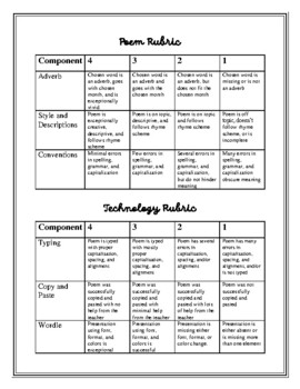 Parts of Speech:  Adverbs (Worksheets, Quiz, and Project