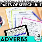 Adverbs: Parts of Speech Unit (PowerPoints, lessons, activ