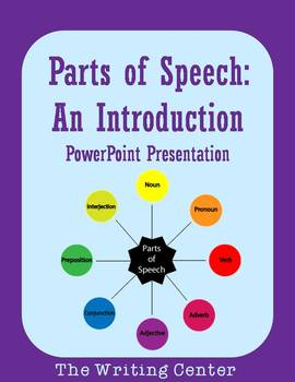 Parts of Speech: An Introduction
