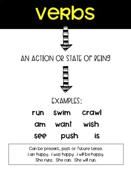 Parts of Speech Anchor