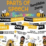 Parts of Speech Anchor Chart Posters ~Bumblebee Bee Theme~ Melonheadz Clip art