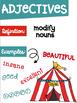 Parts of Speech Anchor Chart Posters ~Circus Big Top Theme~ Melonheadz Clip art