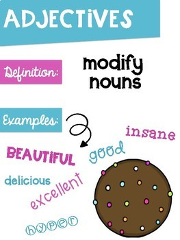 Parts of Speech Anchor Chart Posters ~Doughnut Donut Theme~
