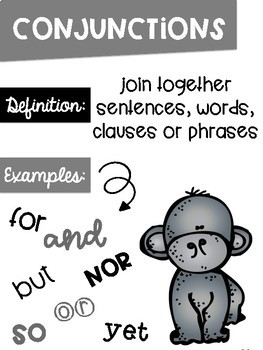 Parts of Speech Anchor Chart Posters ~Safari Theme~ Melonheadz Clip art