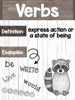 Parts of Speech Anchor Chart Posters ~Woodland Animal Theme~ Watercolor Clip art