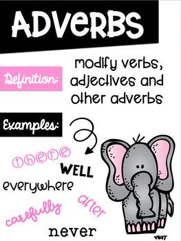 Parts of Speech Anchor Chart Posters ~Zoo Animals Theme~ Melonheadz Clip art