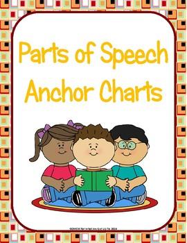 Parts of Speech Anchor Chart Set