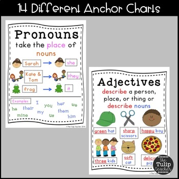 Parts of Speech Anchor Charts {14 Concepts}