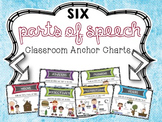Parts of Speech - Anchor Charts