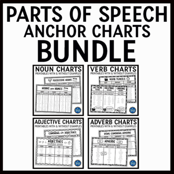 image regarding Parts of Speech Chart Printable titled Components of Speech Anchor Charts Offer