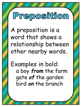 Parts of Speech Anchor Charts Posters