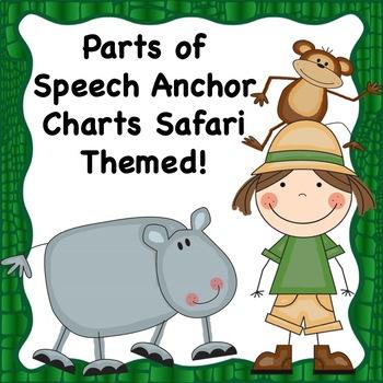 Parts of Speech - Anchor Charts - Safari Themed!