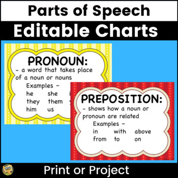 Parts of Speech - Anchor Charts and Student Reference Sheet - SO CUTE!