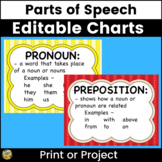 Parts of Speech - Anchor Charts and Student Reference Sheet