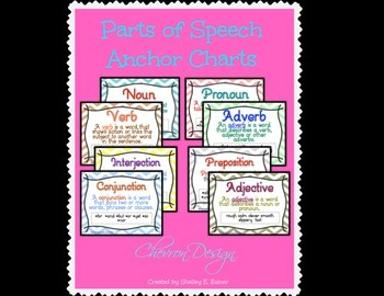 Parts of Speech Anchor Posters Chevron Design