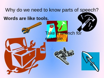 Parts of Speech Animated Powerpoint - with built in Formatives!