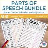 Parts of Speech BUNDLE DISTANCE LEARNING