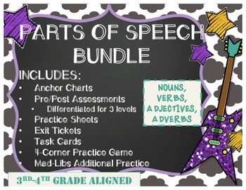 Parts of Speech BUNDLE (Noun, Verb, Adjective, Adverb)