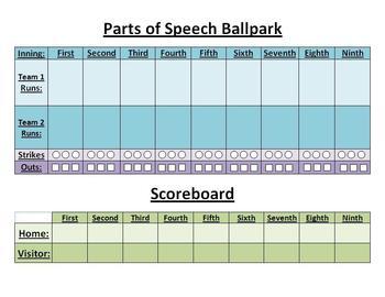 Parts of Speech Ballpark