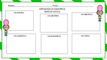 Parts of Speech Beginning Spanish