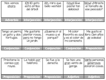 Parts of Speech Bingo - Spanish - Partes del lenguaje