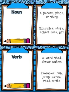 Parts of Speech Board Game