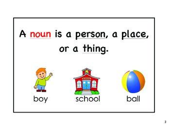 Parts of Speech (Nouns, Verbs, Adjectives)