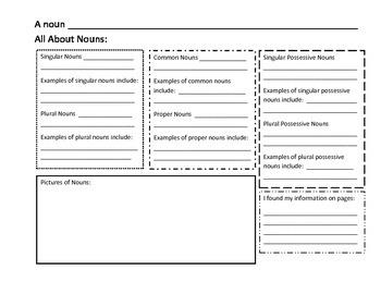 Parts of Speech Book Template