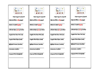 2nd Grade Parts of Speech Bookmarks