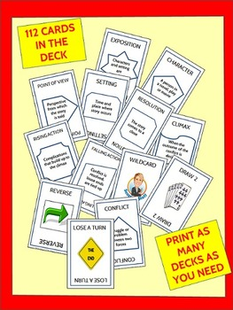 Parts of Speech Card Game for 2 to 6 players