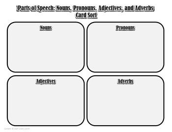 Parts of Speech Card Sort: Nouns, Pronouns, Adjectives, and Adverbs