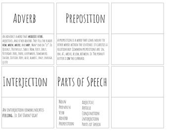 Parts of Speech Cards