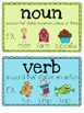 Parts of Speech Centers {Nouns, Verbs, & Adjectives}