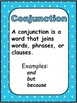 Parts of Speech Circus Theme Anchor Charts Posters