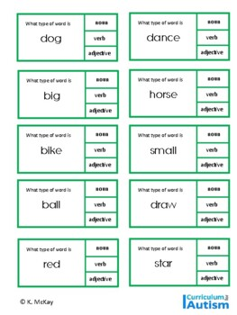 Parts of Speech Sorting - Nouns, Verbs, Adjectives, Adverbs,  Autism, Sped, ESL