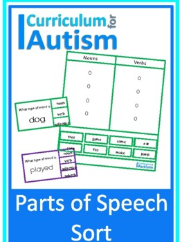 Parts of Speech Sorting Nouns Verbs Adjectives Adverbs Autism Special Education
