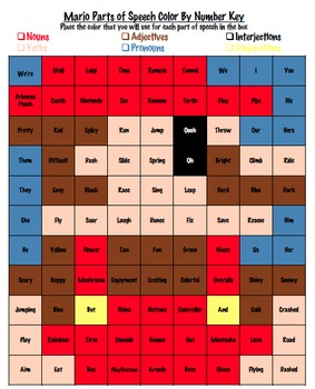 Parts of Speech Color by Number