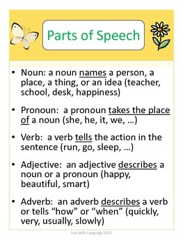 Parts of Speech Common Core Practice for Spring Task Cards for Scoot