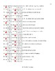 Parts of Speech Correct-Incorrect Exam