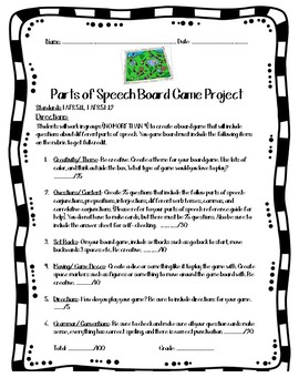 Parts of Speech Create a Board Game