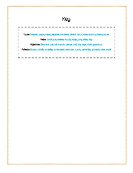Parts of Speech-Cut and Paste Activity