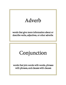 Parts of Speech Definition Word Wall Cards