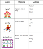 Parts of Speech/ELA Terms Book