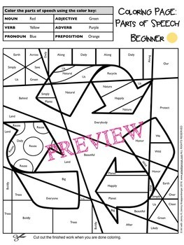 FREE Parts of Speech Coloring Sheet   A Fun Earth Day Activity
