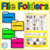 Parts of Speech File Folders