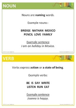 Parts of Speech Flashcards for Beginners