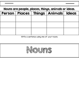 Parts of Speech Flip Book: Nouns, Verbs, Adjectives