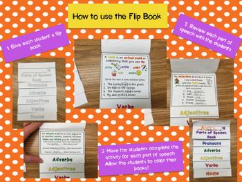 Parts of Speech Flip Book (Nouns, verbs, adjectives, adverbs and pronouns)