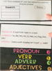 Parts of Speech - Flipbook or Interactive Notebook